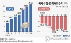 내주 '라임 사모펀드' 판매 증권사 제재 논의