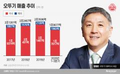 오뚜기, '라면비책' 프리미엄 라면 시장 출사표