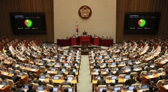 금융복합기업집단법 본회의 통과…공정경제3법 국회 문턱 넘어