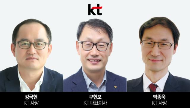 KT 강국현·박종욱 사장 승진…구현모號 '디지털 플랫폼' 속도