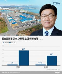 LG 배터리 공장 증설에···최정우 이끄는 포스코케미칼 '반색'