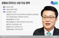두산 재건 나선 문홍성, 3대 신사업 이끄는 재무전략통