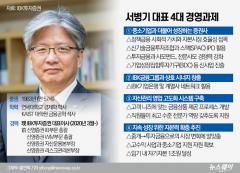 IBK證 서병기 대표, 취임 9개월 만에 2000억원대 유증 왜?