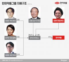 한미약품 2세 경영 본격화…포스트 임성기 경쟁 시작