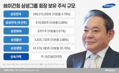 11조 상속세 폭탄 맞은 삼성…재원 마련 시나리오 3가지