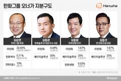 한화솔루션 출범 곧 1년…김동관 사장, 주식 1주도 없는 이유