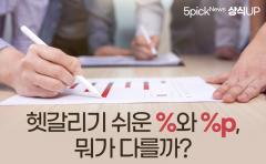 헷갈리기 쉬운 %와 %p, 뭐가 다를까?