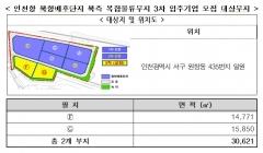 인천항만공사, 인천항 북항배후단지 북측 복합물류부지 3차 우선협상대상자 선정
