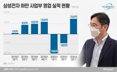 """삼성전자, 전장사업 올해 첫 적자 전망…시장선 """"내년 호실적 문제없어"""""""