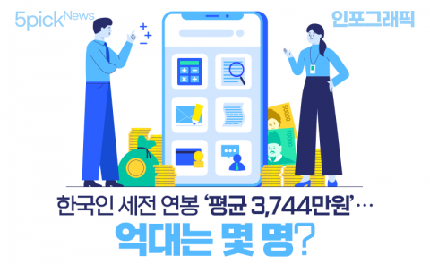 한국인 세전 연봉 '평균 3,744만원'…억대는 몇 명?
