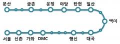 고양 탄현역에 경의선 서울∼문산 급행열차 정차