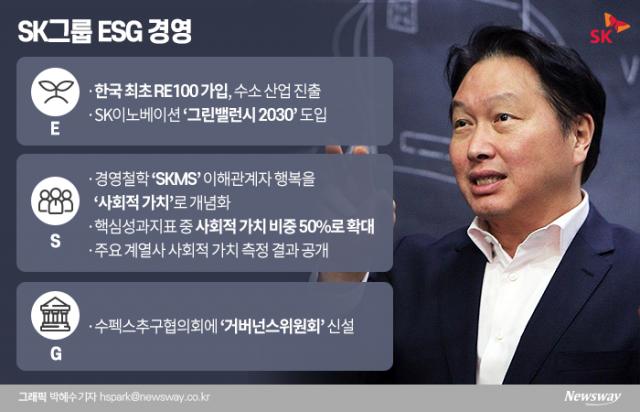 [재계 ESG 경영|SK]'ESG 전도사' 최태원, 친환경에 승부수 걸었다