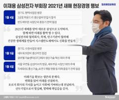이재용, 신년부터 3일 연속 현장경영 펼친 이유…'현장이 곧 삼성의 미래'