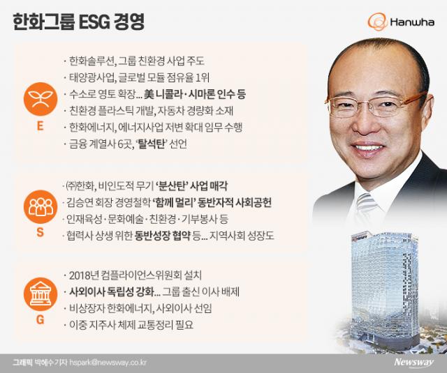 [재계 ESG 경영|한화]김승연 회장과 세 아들, '친환경'에 방점 찍다