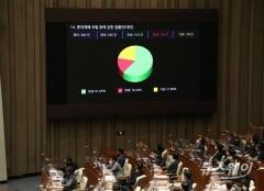 국회 환노위, 22일 9개 기업 불러 '산업재해 청문회'