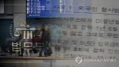 보호시설 18곳 수용 외국인 1065명 전원 코로나19 '음성'