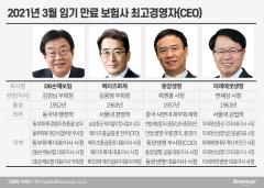 '최장수 CEO' 김정남 DB손보 부회장, 5연임 성공하나