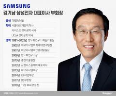 [10대그룹 파워 100인(21)]반도체 이끄는 '40년 삼성맨' 김기남 삼성전자 부회장