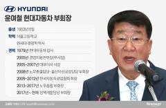 43년 현대차맨 '노무전문가' 윤여철 부회장