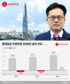 박윤기號 롯데칠성, 무너진 주류사업 살리기 드라이브