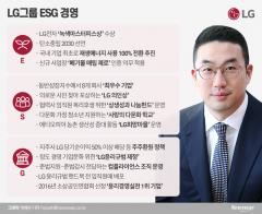 [재계 ESG 경영|LG]선대부터 펼쳐온 고객 최우선 경영에 녹아든 ESG