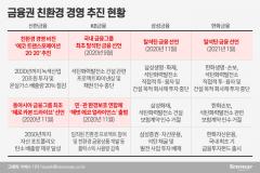'탈석탄 금융' 릴레이…대출·보험 조인다