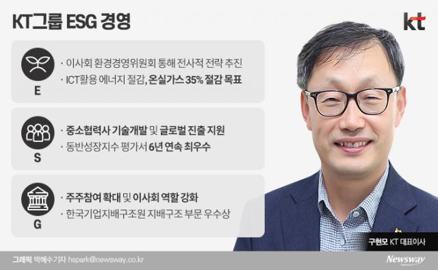 [재계 ESG 경영|KT]구현모, ICT로 친환경 경영···지배구조도 '으뜸'