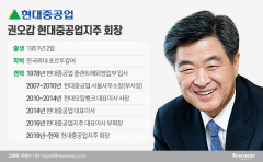 현대중공업그룹 미래 짊어진 권오갑 회장
