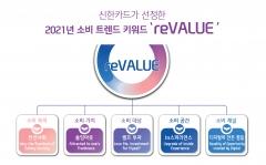 안전하게 안에서 디지털로…올해 소비 트렌드 'reVALUE'