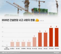 지난해 대형건설사 '안전관리' 성과