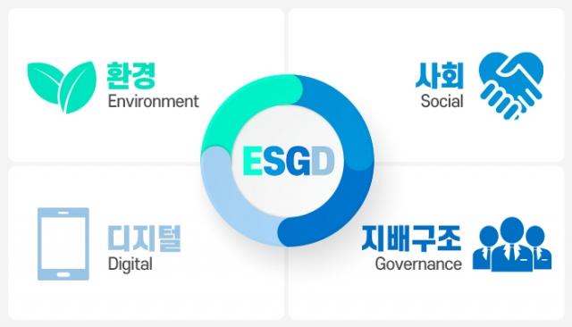 "[ESGD 금융시대]""경영 패러다임 대전환기"" 착한 금융과 디지털 금융 사이에서"