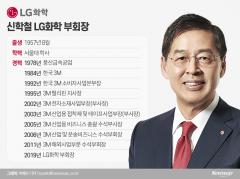 글로벌 사업 경험 '강점' 신학철 LG화학 부회장
