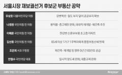 '1년 임기' 서울시장에 부동산 공약 남발…대부분 시장 권한 넘어서