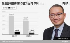 지주사 전환 F&F…김창수 대표, '글로벌 도약' 선언