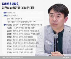 [10대그룹 파워 100인(29)]'비스포크' 흥행 이끈 김현석 삼성전자 CE부문장