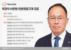 한화의 심장 지휘하는 옥경석 ㈜한화·한화정밀기계 대표