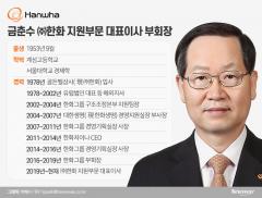 그룹 유일 '부회장' 금춘수 ㈜한화 지원부문 부회장