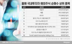 """'제2의 테슬라' 찾기 나선 서학개미…""""ETF에 꽂혔다"""""""