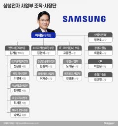 이재용 공백 삼성전자…정현호 TF장 역할 커졌다