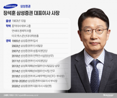 '원칙주의자' 장석훈 삼성증권 대표이사 사장