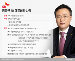 재무·전략에 능통한 장동현 SK 대표이사 사장