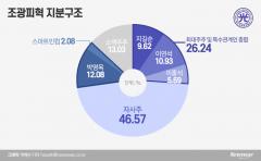 """조광피혁에 칼 겨눈 '주식농부' 박영옥...""""기업 본질가치 지킬 것"""""""