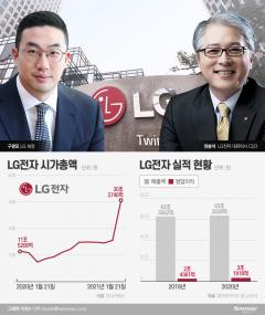 LG전자, MC사업 정리 실적 '쑥'…기업가치 퀀텀 점프
