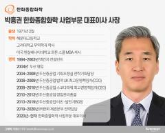 '한화 미래사업 견인' 박흥권 한화종합화학 대표