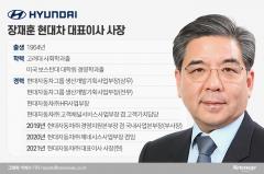 """장재훈 현대차 사장, 수은 '2兆 지원'···""""미래 모빌리티 기업 전환 가속화"""""""
