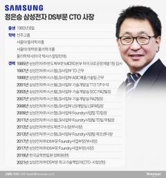[10대그룹 파워 100인(73)] '반도체 파운드리 선봉장' 정은승 삼성전자 DS부문 CTO 사장