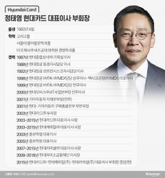 """정태영 현대캐피탈 부회장 """"지난해 해외이익 국내 금융사 1위"""""""