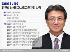 삼성전자 사업지원TF장 정현호 사장