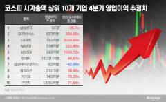 '어닝시즌' 본격 개막…대형주 관전 포인트는