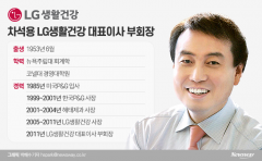 [10대그룹 파워 100인(86)]유통계 '마이더스의 손' 차석용 LG생활건강 부회장